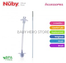 Nuby Comfort Bottles Replacement Kit (0m+) NB50514